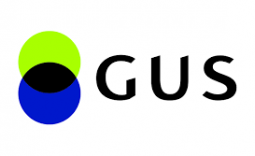 GUS - Kliknięcie w obrazek spowoduje wyświetlenie jego powiększenia